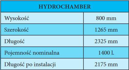 komory-drenazowe-hydrochamber-tab
