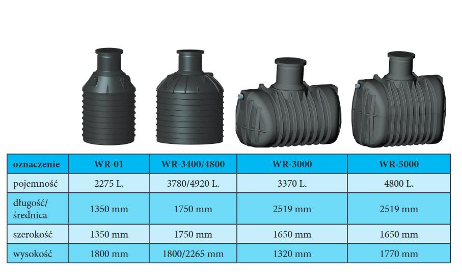 podziemny-system-ogrodowy-30005000l-zbiorniki