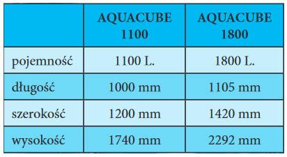zbiorniki-wode-pitna-min-tab